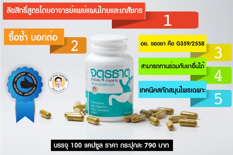 ยาสมุนไพรรักษากรดไหลย้อน โรคกระเพาะ