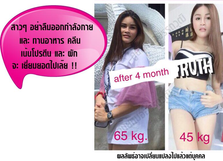 ยาลดความอ้วน ควบคุมน้ำหนัก