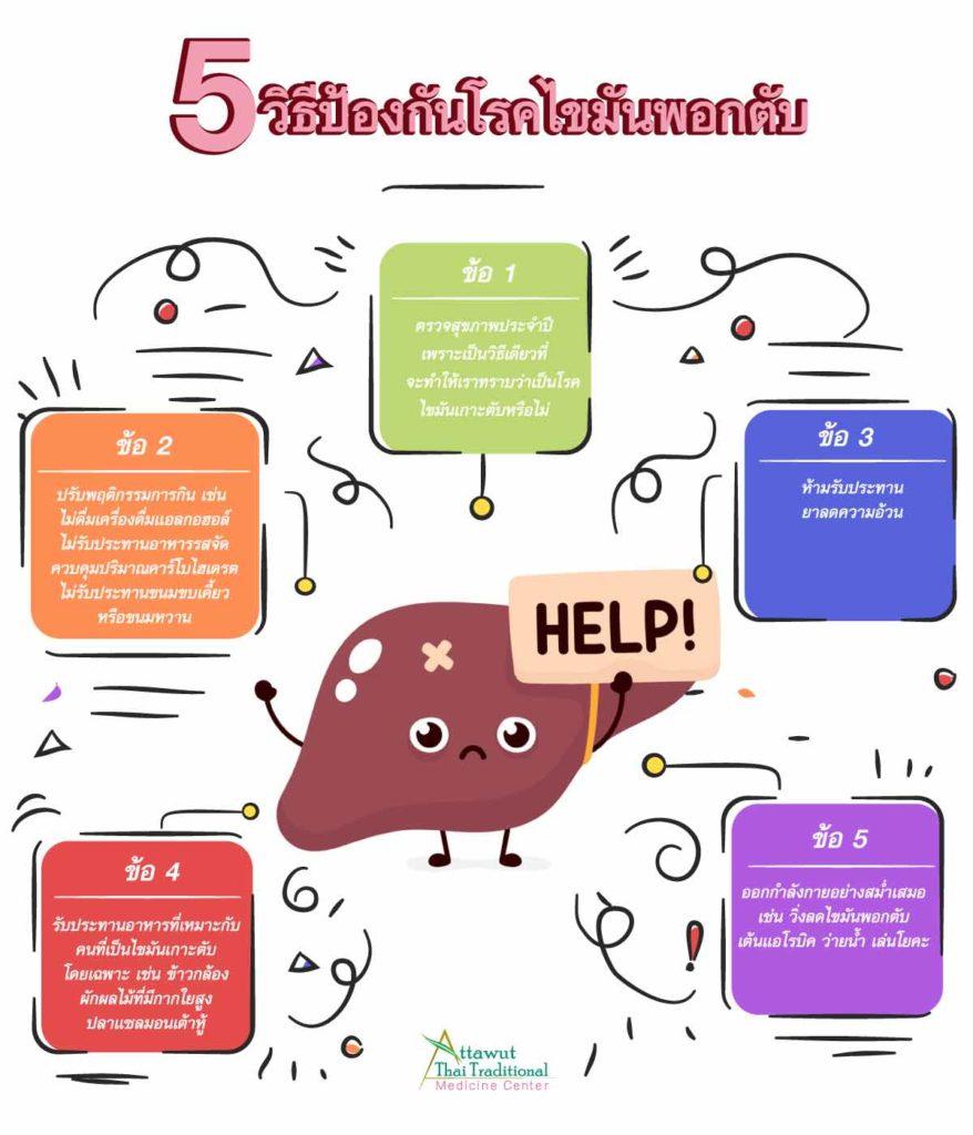 5 วิธีป้องกันโรคไขมันพอกตับ