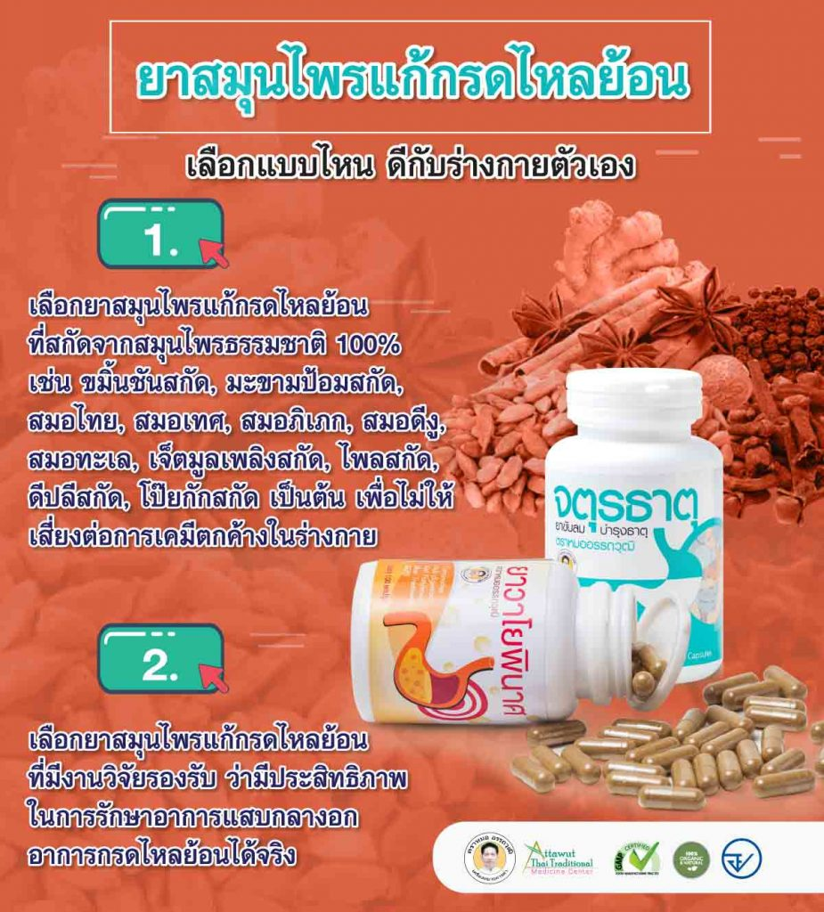 ยาสมุนไพรแก้กรดไหลย้อน เลือกแบบไหน ดีกับร่างกายตัวเอง 1. เลือกยาสมุนไพรแก้กรดไหลย้อน ที่สกัดจากสมุนไพรธรรมชาติ 100% เช่น ขมิ้นชันสกัด, มะขามป้อมสกัด, สมอไทย, สมอเทศ, สมอภิเภก, สมอดีงู, สมอทะเล, เจ็ตมูลเพลิงสกัด, ไพลสกัด, ดีปลีสกัด, โป๊ยกักสกัด เป็นต้น เพื่อไม่ให้เสี่ยงต่อการเคมีตกค้างในร่างกาย  2. เลือกยาสมุนไพรแก้กรดไหลย้อน ที่มีงานวิจัยรองรับ ว่ามีประสิทธิภาพในการรักษาอาการแสบกลางอก อาการกรดไหลย้อนได้จริง 3. โรงงานผลิตได้มาตรฐาน GMP  4. ผ่านการรองรับจาก อย.