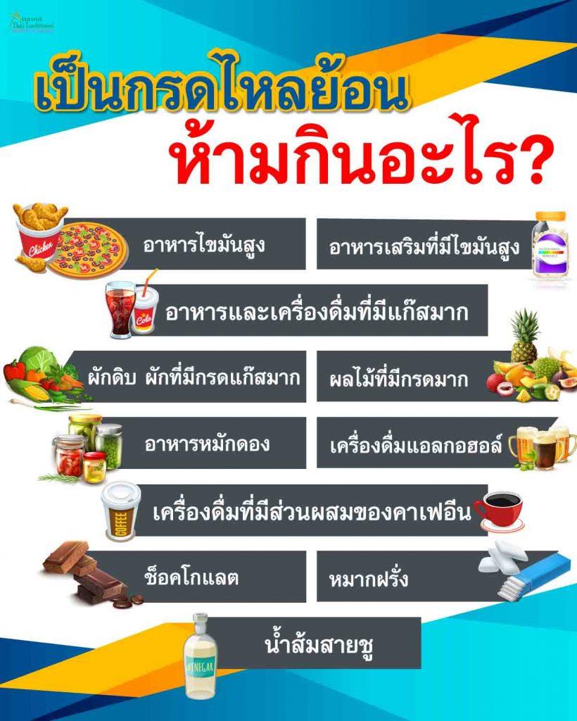 เป็นกรดไหลย้อน ห้ามกินอะไร? 1. อาหารไขมันสูง เช่น ของมัน, ของทอด, เนื้อสัตว์ติดมัน, กะทิ, ครีม, ชีส, เบเกอรี่, อาหารฟาส์ฟู้ด, ไส้กรอก, แฮม, เบคอน   2. อาหารเสริมที่มีไขมันสูง เช่น น้ำมันตับปลา, น้ำมันสกัดจากกระเทียม   3. อาหารและเครื่องดื่มที่มีแก๊สมาก เช่น น้ำอัดลม, โซดา, เครื่องดื่มชูกำลัง, ถั่ว, อาหารรสจัด   4. ผักดิบ ผักที่มีกรดแก๊สมาก เช่น หอมหัวใหญ่ดิบ, กะหล่ำปลี, กระเทียม, หอมแดง, สะระแหน่, ถั่วฝักยาว  5. ผลไม้ที่มีกรดมาก เช่น ส้ม, มะนาว, องุ่น, สับปะรด, น้ำผลไม้ที่มีรสเปรี้ยว, ซอสมะเขือเทศด้วย 6. อาหารหมักดอง เช่น ผลไม้ดอง, ผลไม้แช่อิ่ม, ปลาร้า    7. เครื่องดื่มแอลกอฮอล์ เช่น เหล้า, เบียร์, ไวน์   8. เครื่องดื่มที่มีส่วนผสมของคาเฟอีน เช่น กาแฟ, ชา  9. ช็อคโกแลต เช่น นมช็อคโกแลต, เค้กช็อคโกแลต, ลูกอมช็อคโกแลต   10. หมากฝรั่ง 11. น้ำส้มสายชู