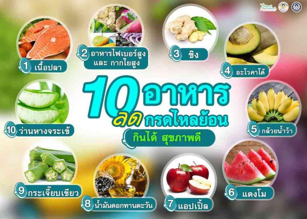 10 อาหารลดกรดไหลย้อน กินได้ สุขภาพดี 1. เนื้อปลา  2. อาหารไฟเบอร์สูง และ กากใยสูง  3. ขิง  4. อะโวคาโด้  5. กล้วยน้ำว้า  6. แตงโม  7. แอปเปิ้ล  8. น้ำมันดอกทานตะวัน  9. กระเจี๊ยบเขียว  10. ว่านหางจระเข้