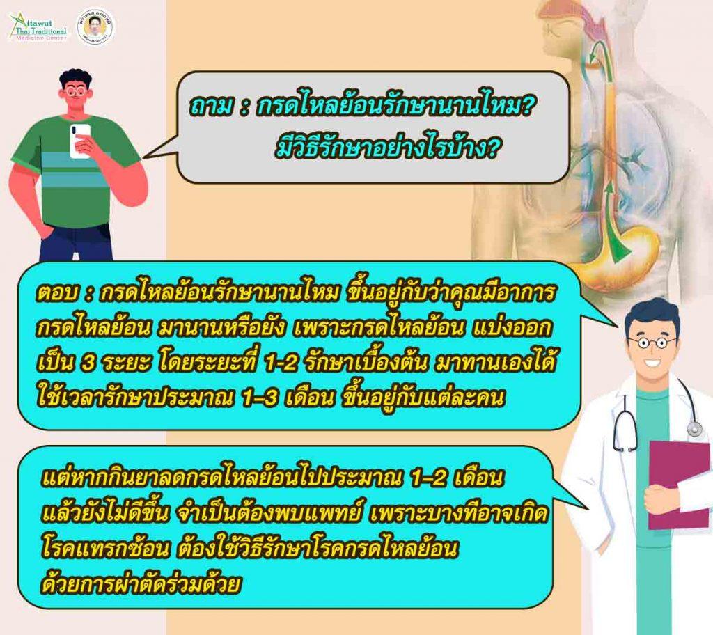 ถาม : กรดไหลย้อนรักษานานไหม และมีวิธีรักษาโรคกรดไหลย้อนอย่างไรบ้าง   ตอบ : กรดไหลย้อนรักษานานไหม ขึ้นอยู่กับว่า คุณมีอาการกรดไหลย้อน อยู่ในระยะที่เท่าไหร่ เพราะกรดไหลย้อน แบ่งออกเป็น 3 ระยะ โดยระยะที่ 1 และ 2 สามารถรักษากรดไหลย้อนเบื้องต้น ด้วยการหาซื้อยาลดกรดไหลย้อน มาทานเองได้ ใช้เวลารักษาประมาณ 1 – 3 เดือน ขึ้นอยู่กับแต่ละคน แต่หากกินยาลดกรดไหลย้อน ไปประมาณ 1 – 2 เดือน แล้วยังไม่ดีขึ้น หรือ เป็นกรดไหลย้อนเรื้อรัง ระยะที่ 3 จำเป็นต้องพบแพทย์ เพราะบางทีอาจเกิดโรคแทรกซ้อน ต้องใช้วิธีรักษาโรคกรดไหลย้อนด้วยการผ่าตัดร่วมด้วย