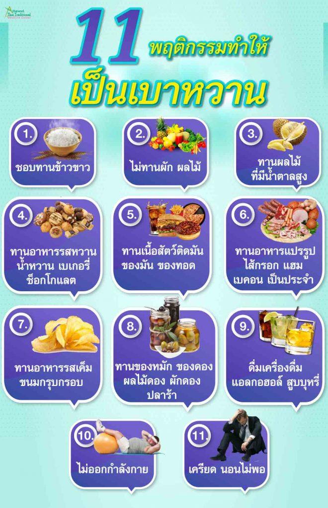 10 พฤติกรรมทำให้เป็นเบาหวาน 1.ชอบทานข้าวขาว  2.ไม่ทานผัก ผลไม้   3.ทานผลไม้ ที่มีน้ำตาลสูง  4.ทานอาหารรสหวาน น้ำหวาน เบเกอรี่ ช็อกโกแลต  5.ทานเนื้อสัตว์ติดมัน ของมัน ของทอด   6.ทานอาหารแปรรูป ไส้กรอก แฮม เบคอน เป็นประจำ  7.ทานอาหารรสเค็ม ขนมกรุบกรอบ  8.ทานของหมัก ของดอง ผลไม้ดอง ผักดอง ปลาร้า  9.ดื่มเครื่องดื่มแอลกอฮอล์ สูบบุหรี่ 10.ไม่ออกกำลังกาย   11.เครียด นอนไม่พอ