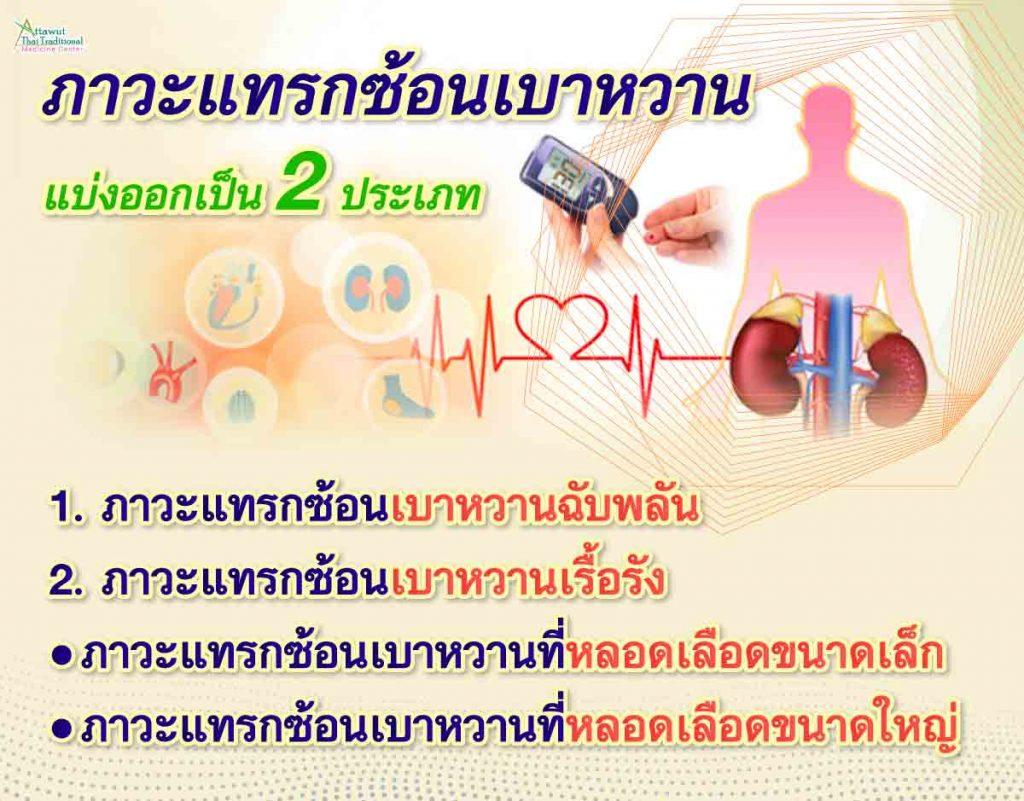 ภาวะแทรกซ้อนเบาหวาน แบ่งออกเป็น 2 ประเภท 1. ภาวะแทรกซ้อนเบาหวาน ฉับพลัน  2. ภาวะแทรกซ้อนเบาหวาน เรื้อรัง  - ภาวะแทรกซ้อนเบาหวาน ที่หลอดเลือดขนาดเล็ก  - ภาวะแทรกซ้อนเบาหวาน ที่หลอดเลือดขนาดใหญ่